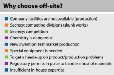 "Figure 3. The ""test-kitchen"" approach fulfills a niche-service in the chemical industry."