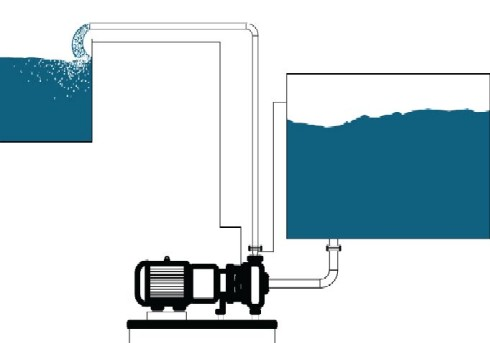 Figure 4. Options are shown for venting gas that may accumulate during downtime.