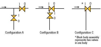 Figure 1. Three options are available, with configuration C, depicting a block body assembly, the best.