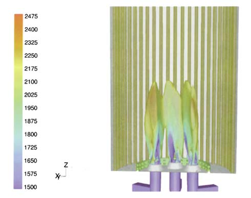 Figure 3. CFD modeling provided the tools for the burner solution.
