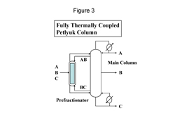 integrated DWC columns