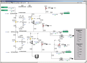 Consider Dynamic Simulation for Steam System Design | Chemical