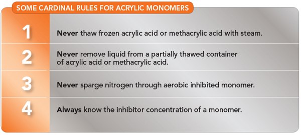 Some Cardinal Rules For Acrylic Monomers -- Figure 3. This partial list illustrates the clear and concise nature of the rules.