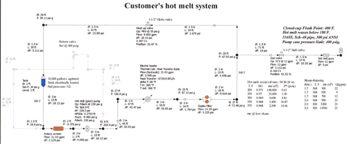 Hot Melt System -- Figure 1. Safety concerns threaten continued use of the material.