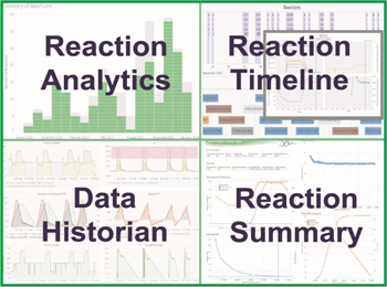Dashboards -- Figure 2.Tool provides a variety of analytical, operational and historical data.