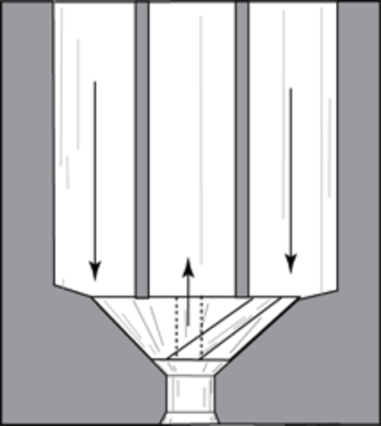 Spill-Return Nozzle -- Figure 4. This nozzle gives a hollow-cone spray pattern with a nearly constant average drop size and spray angle over a range of flows.