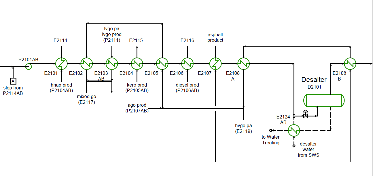 Probe plant personnels understanding chemical processing segment of process flow diagram nvjuhfo Gallery
