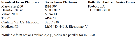 Form Used On Some Legacy Platforms -- Table 1. Most platforms relied on either a standard form or a series form.