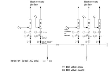 Figure 1. Operator says valve positions were as shown in Figure 1a; Figure 1b shows intended design changes once new valves are installed.