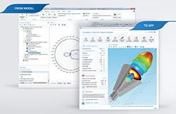 COMSOL 5.1 From Model to App